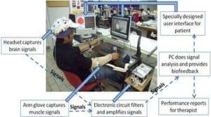นวัตกรรมวิจัยอินเดีย